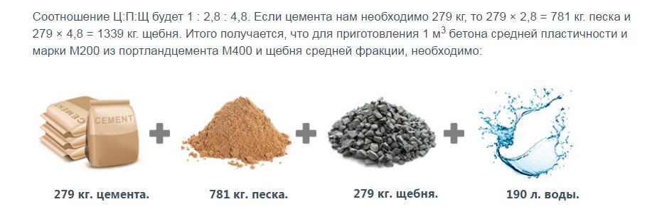 Соотношение — цемента, песка и щебня