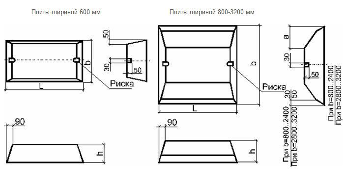 Железобетонные фундаментные подушки для ленточных фундаментов имеют широкий спектр эксплуатационных качеств