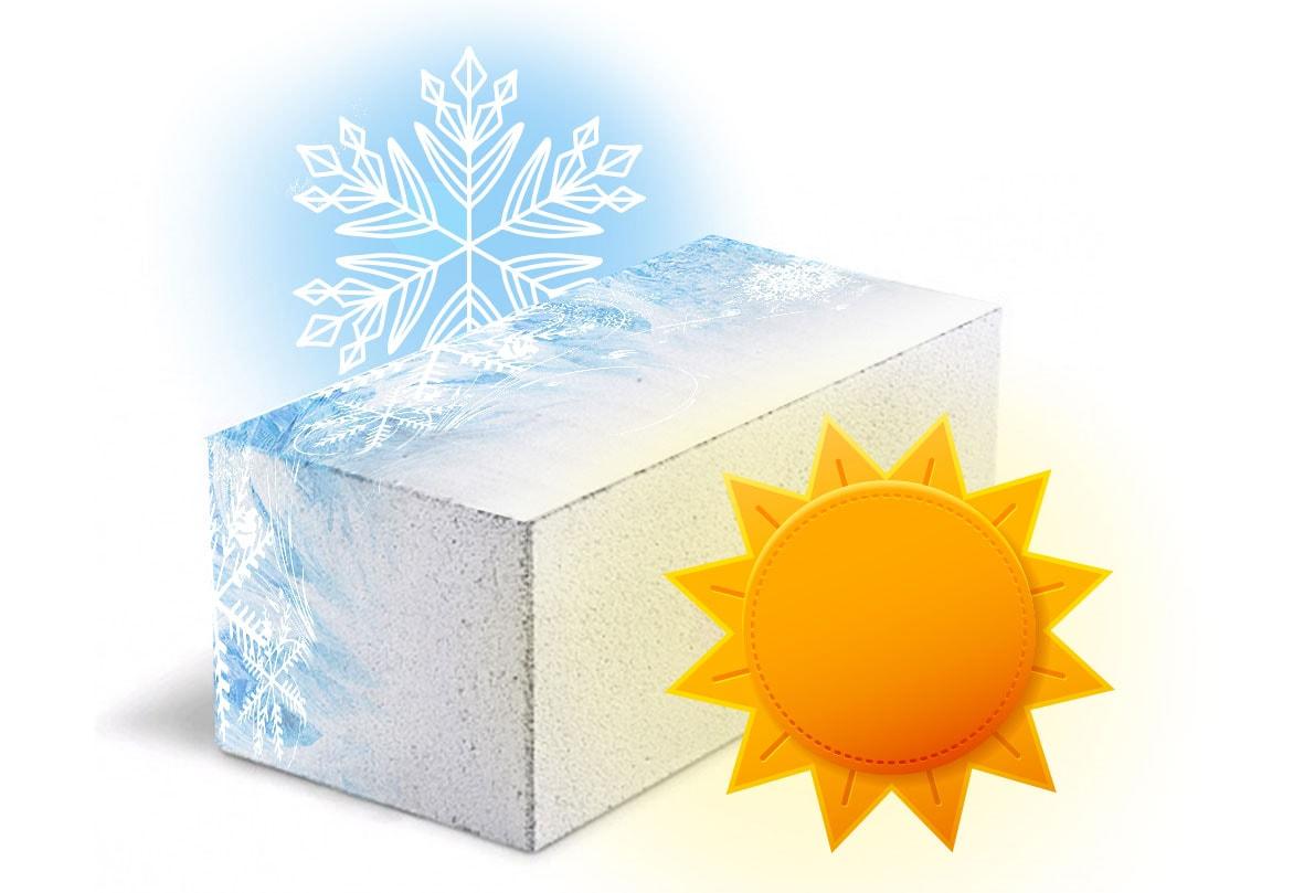 Газобетон выдерживает очень высокие температуры так и низкие