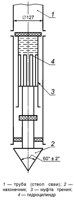 Схема конструкции сваи-зонда
