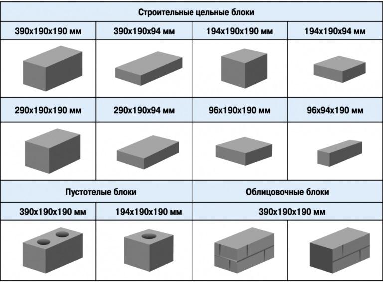 Основные виды пескоблоков