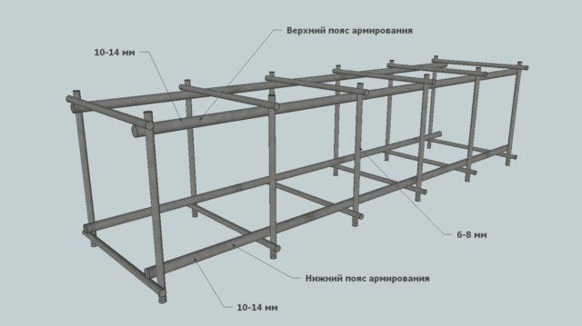 Для ленточного монолитного фундамента обычно предусматривают каркас в два пояса