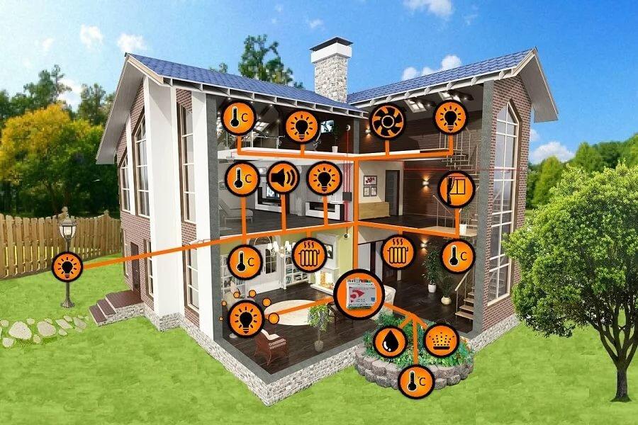 Система RFID для умного дома: технология, польза, новости