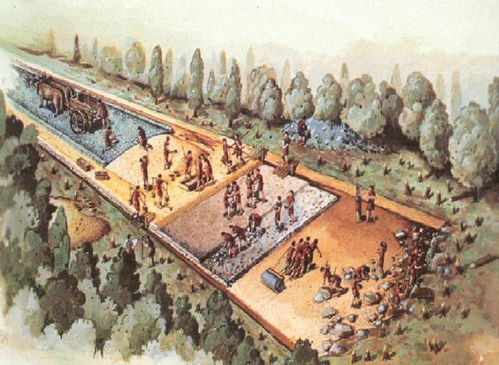 Дороги древнего Рима: фото, технология, история, особенности