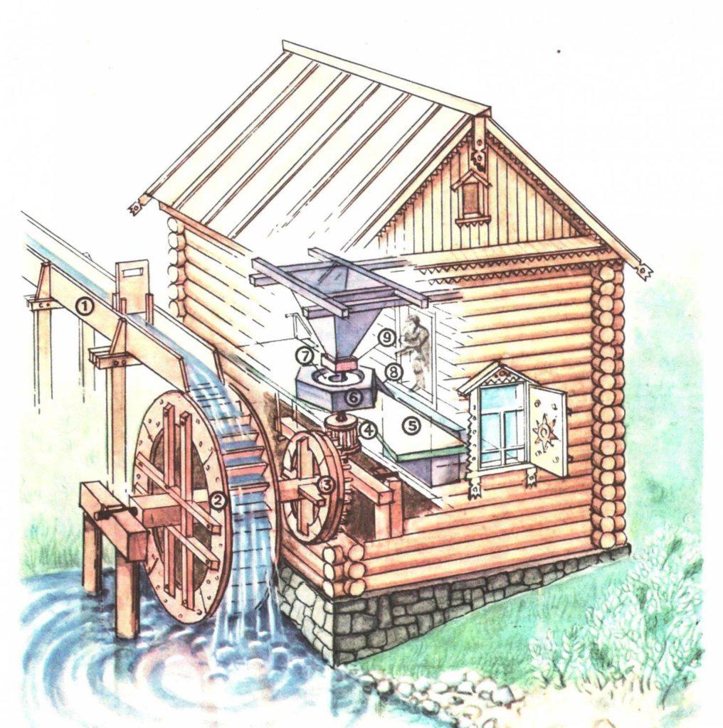 Водяные мельницы: старинный опыт для получения бесплатного электричества