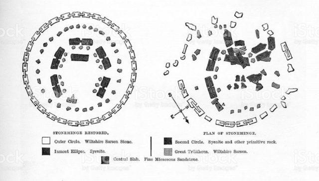 Стоунхендж: фото, ЮНЕСКО, назначение, история, мистика